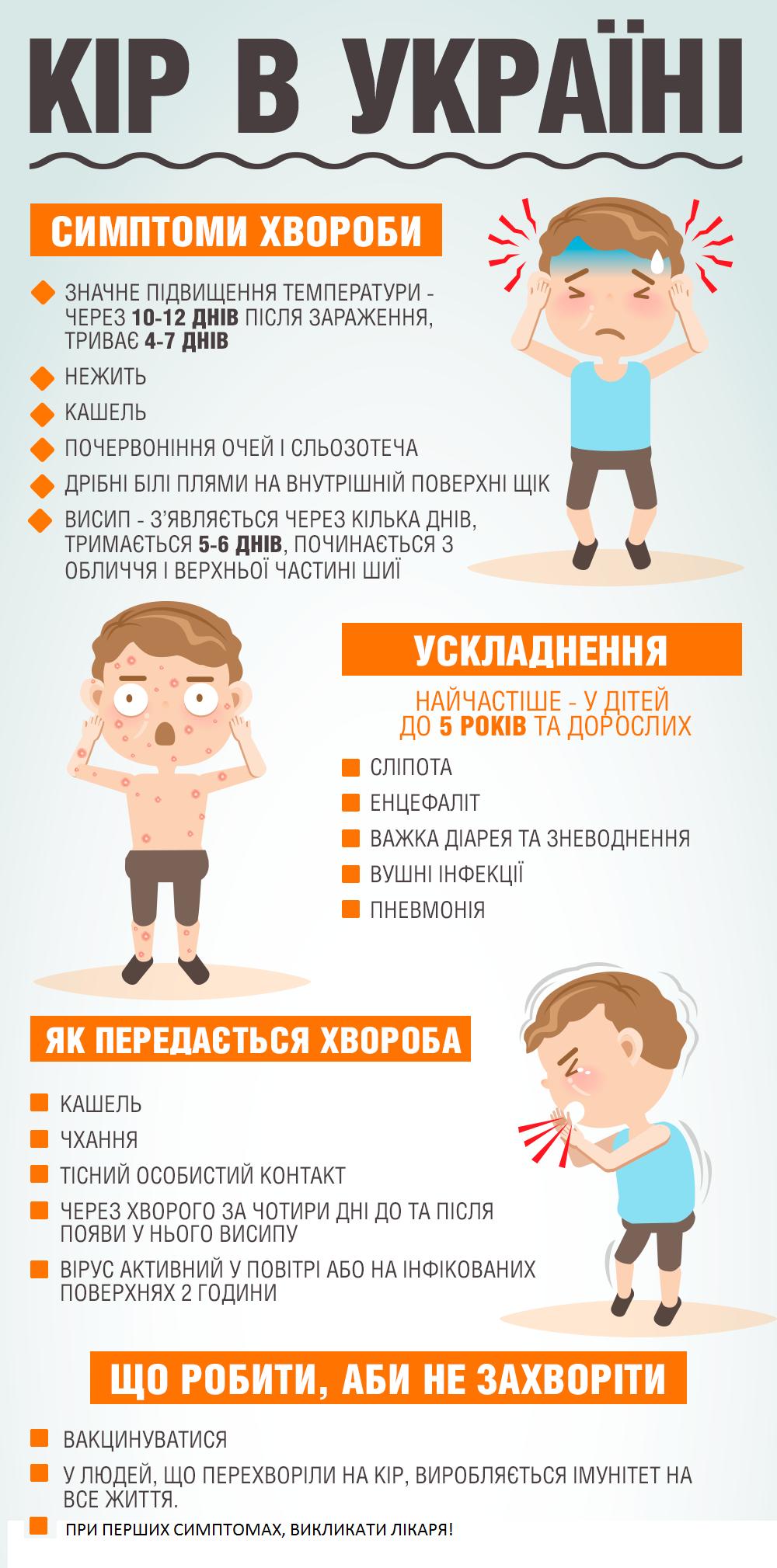 Kir-v-Ukrayini ГП№8