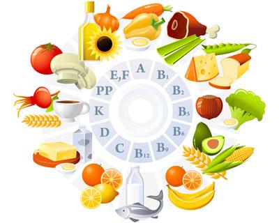 avitaminoz-vesnoi-i-vitaminy